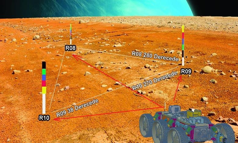 Rover renk referans