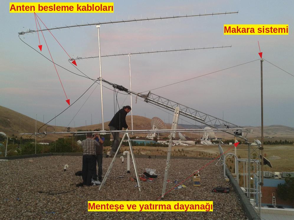 Şekil 16 Yüksek Kazançlı Stack Antenler ve Kule Görünümü