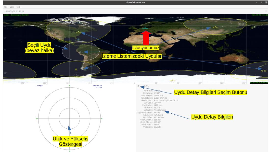 Resim- Gpredict Uydu Takip Yazılımı.